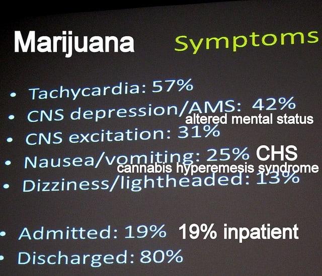 CBD-Only Medication