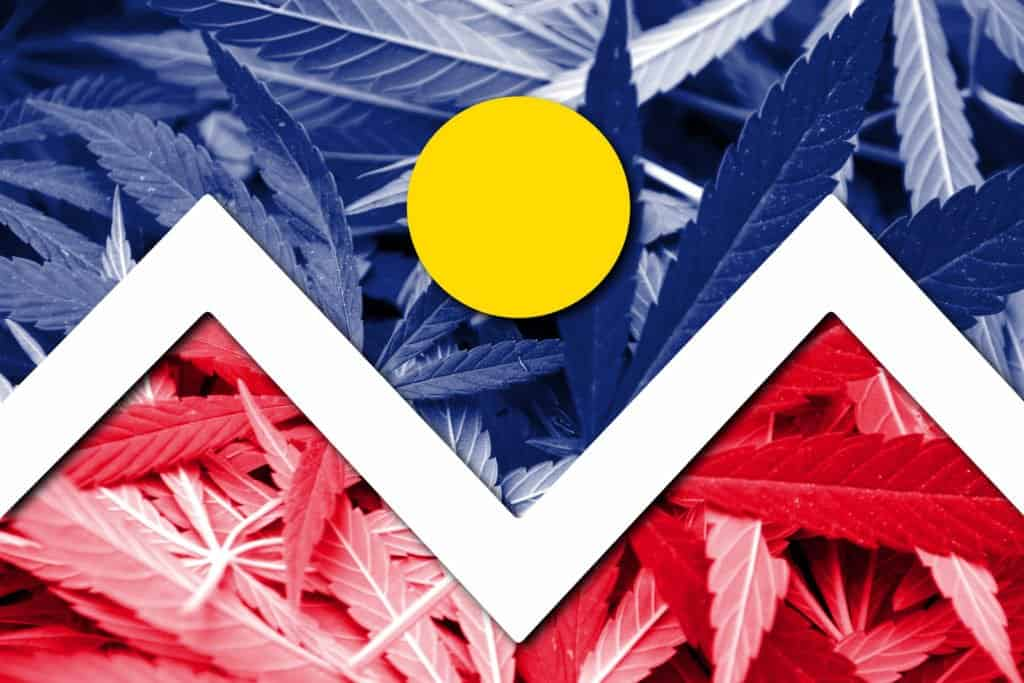 Investing In Colorado and Its Cannabis Economy