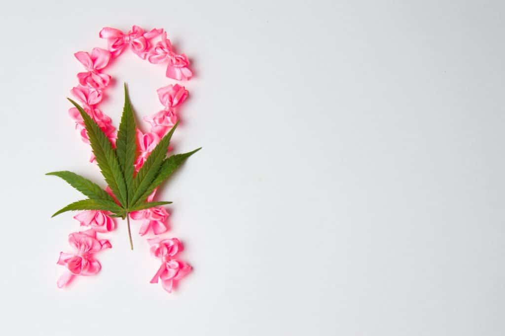 Medical Marijuana Compounds For Breast Cancer Treatment