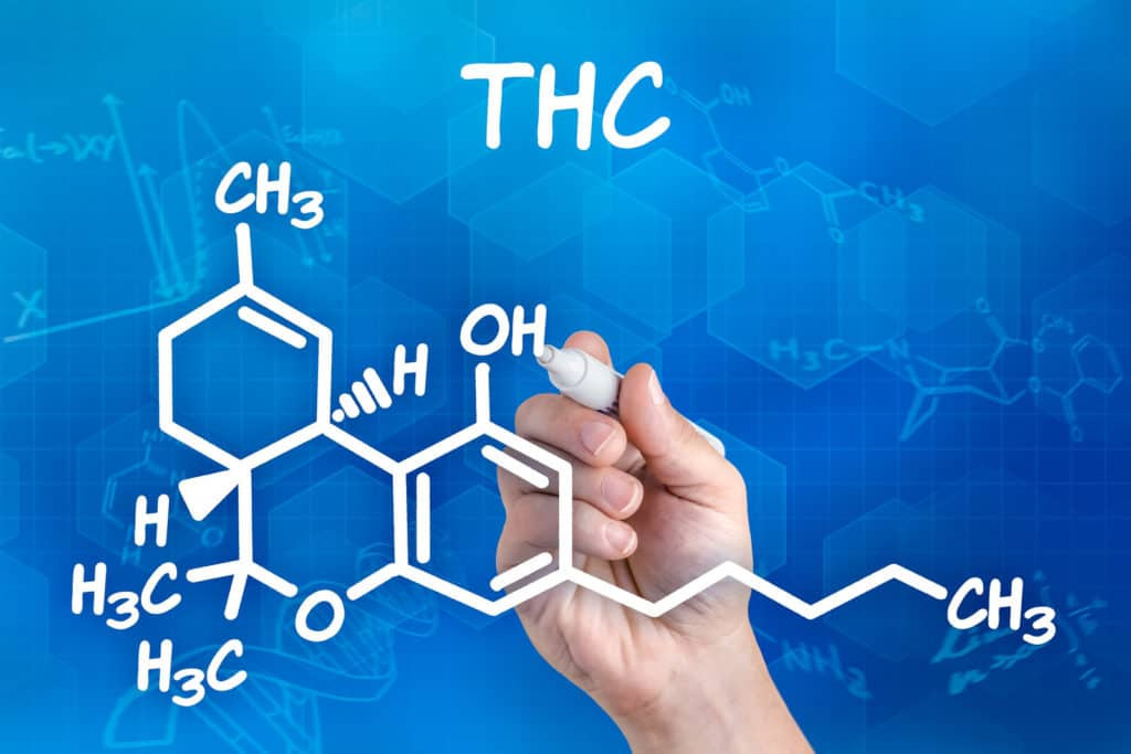 THC Patches and How They Benefit the User